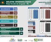 Boletim COVID-19 (19/03/2021)